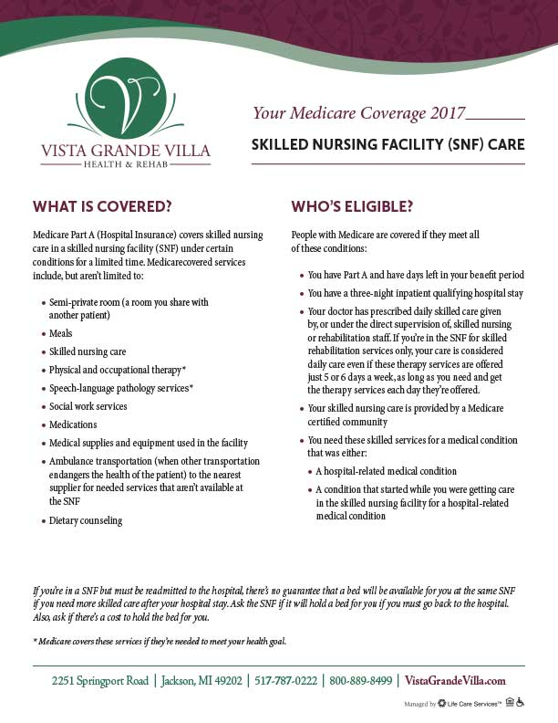 Medicare coverage for Skilled Nursing Facility (SNF) stays